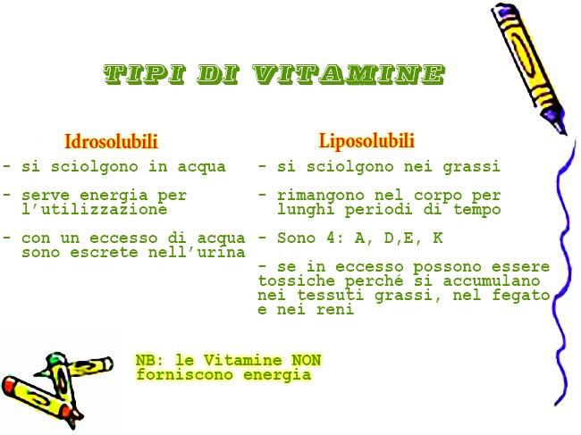Carenze di vitamine liposolubili: cause e manifestazioni
